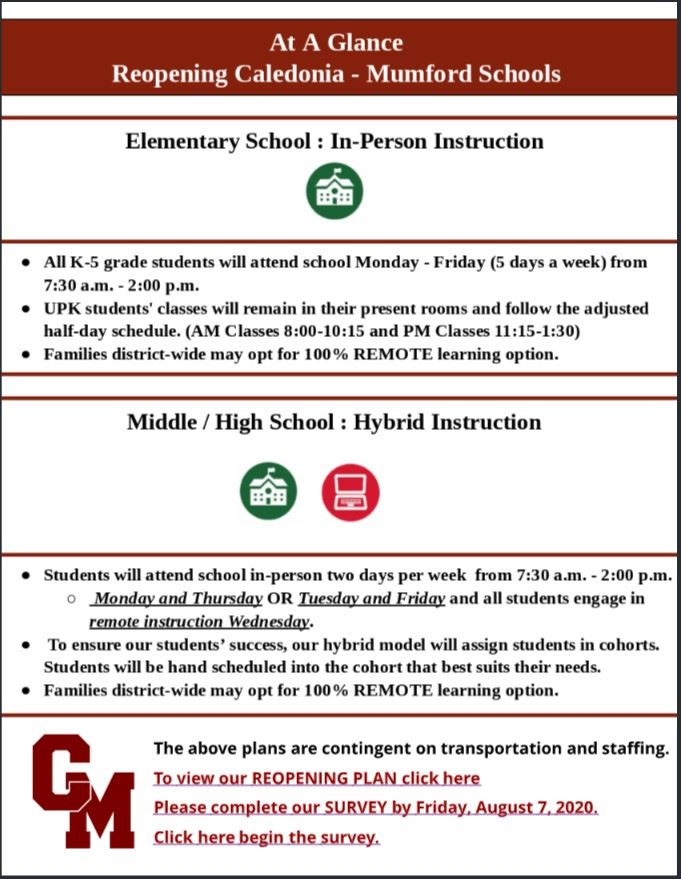 CMCS Reopen At a Glance